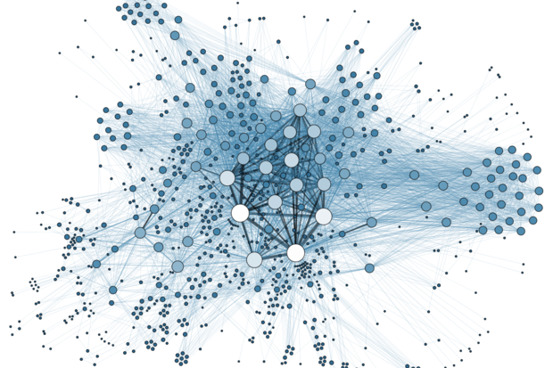 Network Science e Social Network Analysis